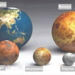 Меркурий — самая маленькая планета Солнечной системы