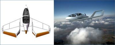 Частный самолет Synergy