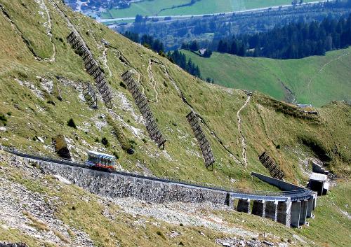 Фуникулер Низенбан (Niesenbahn)