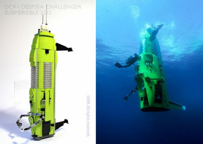 Батискаф Deepsea Challenger